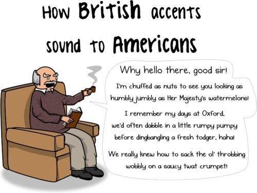 Tiếng Anh giọng gì thì dễ xin việc?