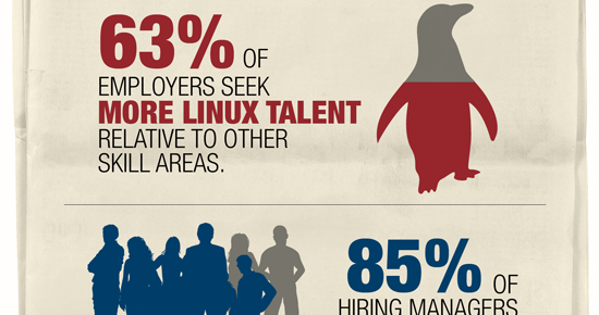 Linux: It's Where the Jobs Are