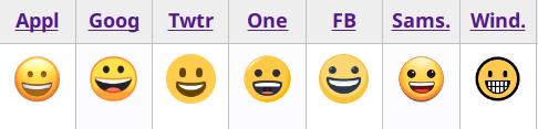 Các biến thể của emoji bởi các công ty, tập đoàn lớn