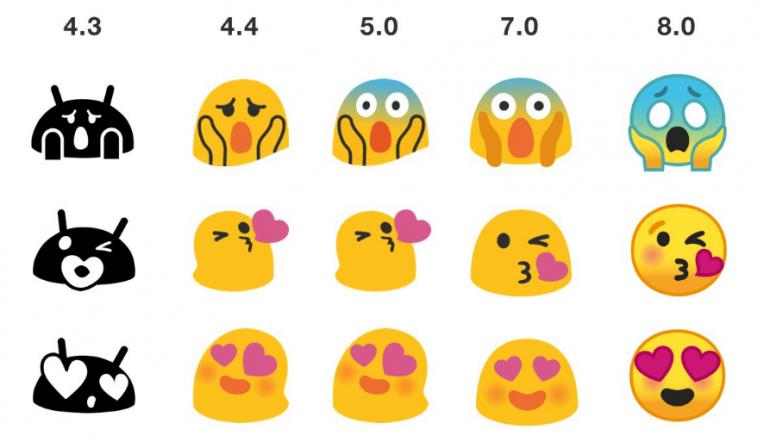 Goole Emoji trên Android từ phiên bản 4.3 tới 8.0